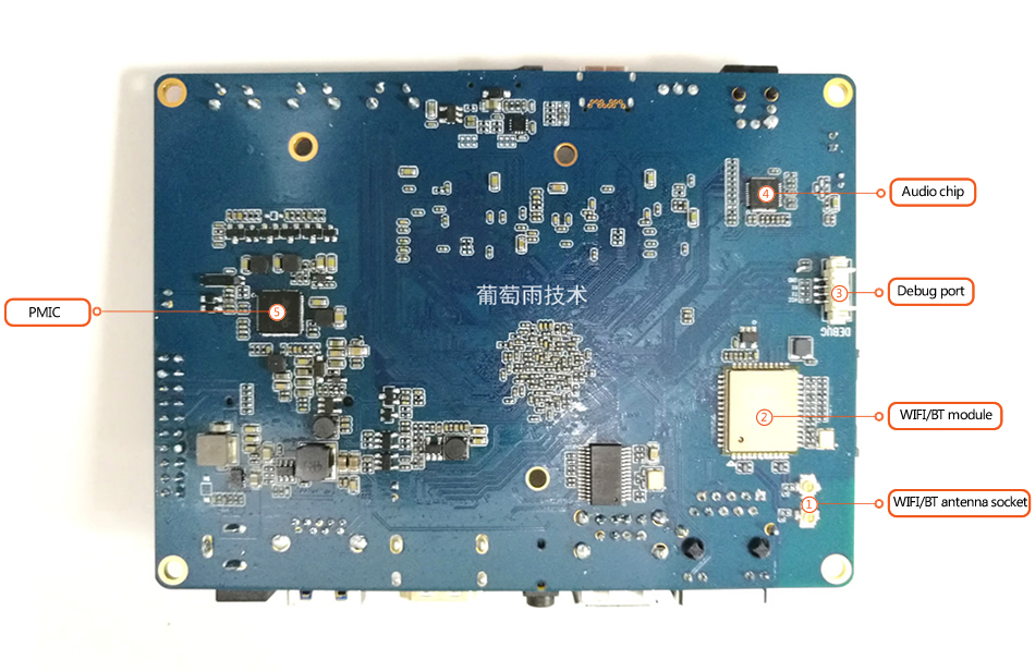 arm linux sbc interfaces2