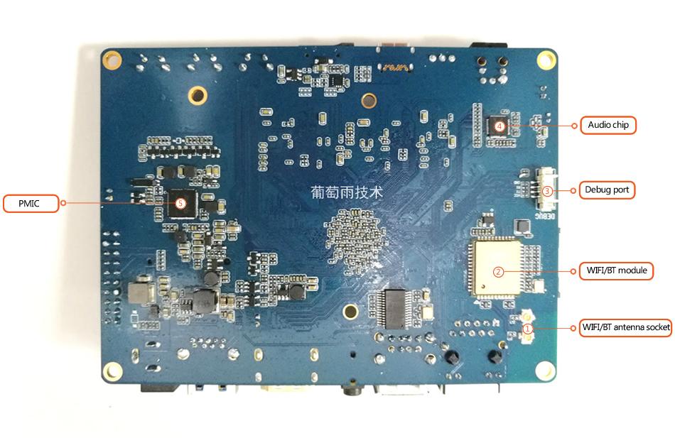 G3399 SBC Single Board Computer– Graperain