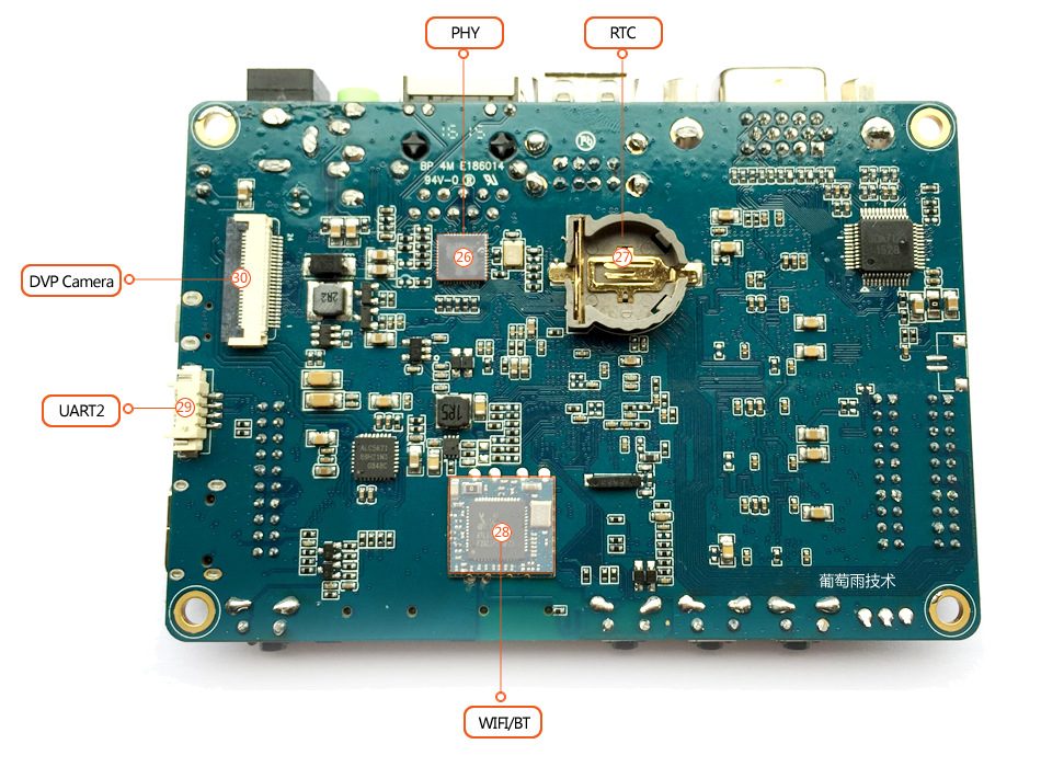single board computer quad core interfaces2