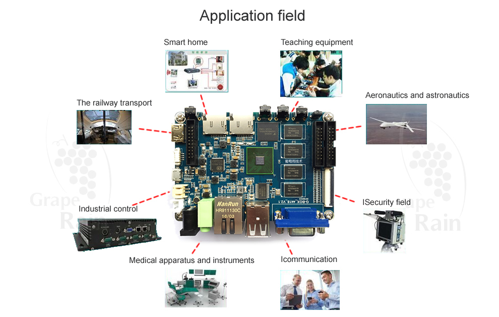 single board computer quad core Application field